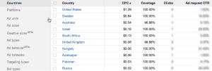 CPC-Countries-google-AdSense-kadva corp, adsense revenue,