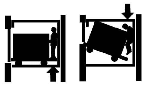 Elevator Safety Precautions,