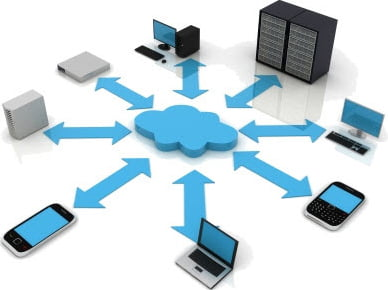 top online backup sites,