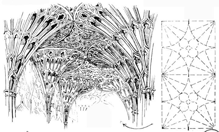 Gothic Architectural Style Characteristics Bring Sunshine