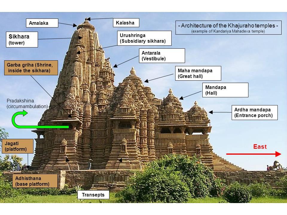 Khajuraho-temples-architecture