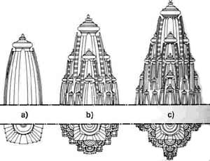 By a keyword hindu temple structure All images were carefully selected for  you in the globalIndian Temple Architecture Pdf  hindu temple architecture pdf  . Indian Temple Architecture Pdf. Home Design Ideas