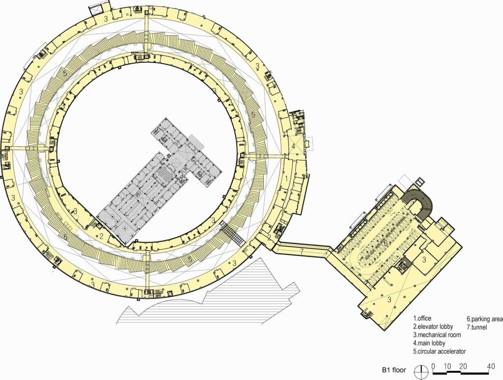 Synchrotron Radiation Research Center