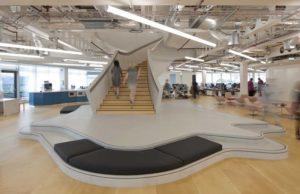 modern office interior design of uktv,