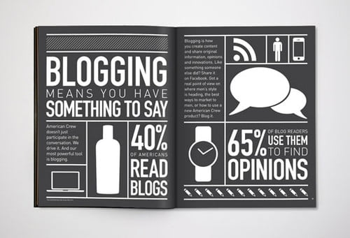 Blogging, blog, blogspot, make money with blog, money blogging, blog hosting, how to blog,