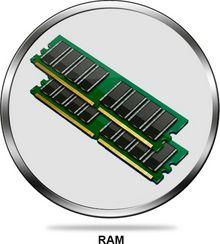 ram-hardware