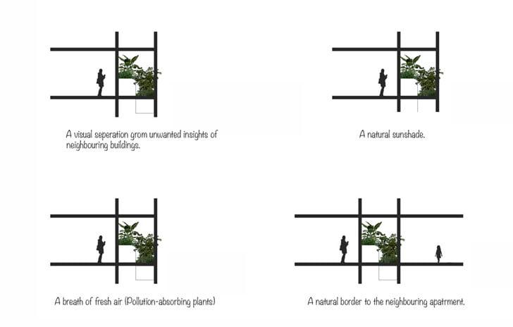 Vertical Green Tower Housing facade concept
