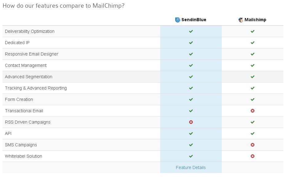 mailchimp vs sendinblue features,