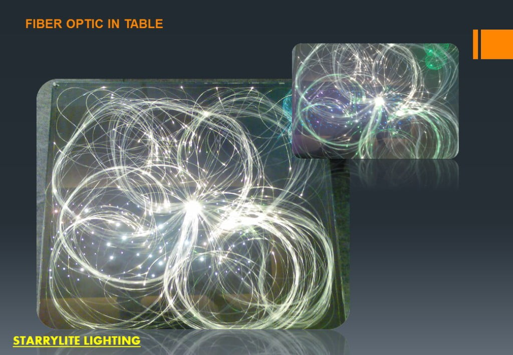 Fiber Optic Lighting Systems Home For Interior Lighting By