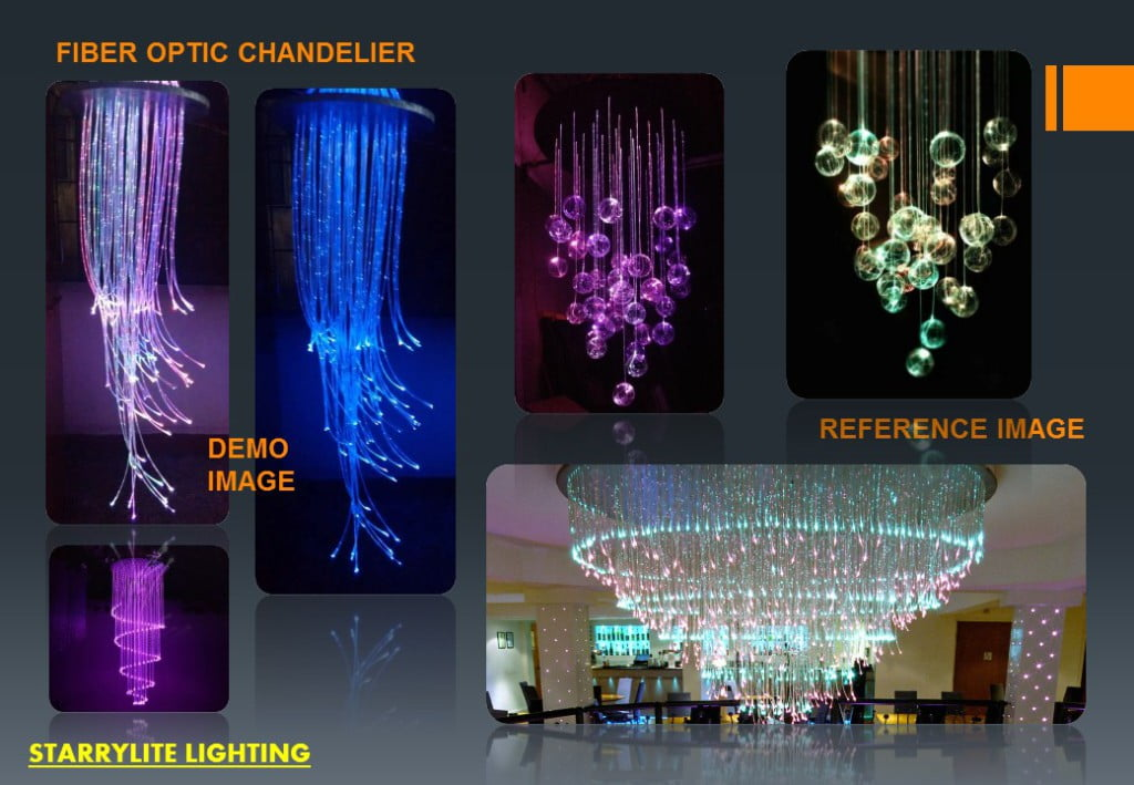Fiber Optic lighting Systems For Interior Lighting By StarryLite (14)