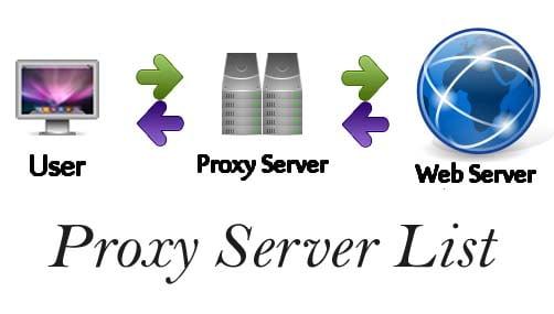proxy server list,