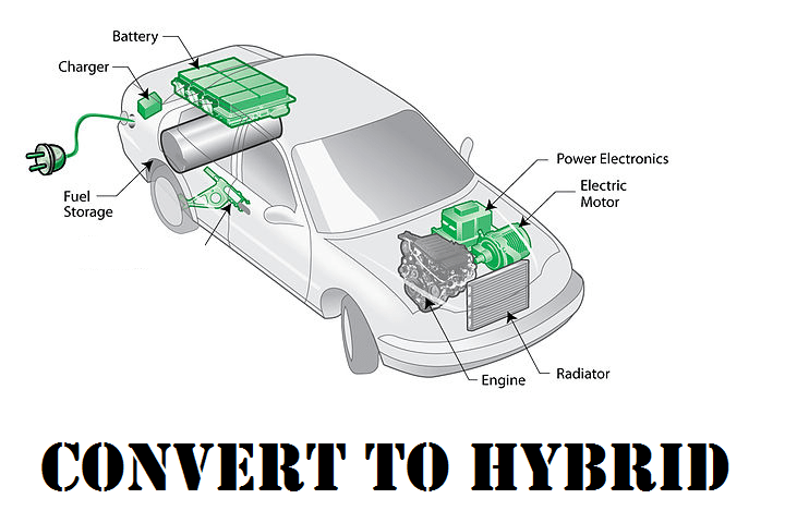 car, Electric Hybrid,