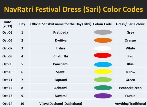 navratri colors, 9 colours of navratri 2017, navratri colors 2017 in marathi, navratri colors 2017 in hindi, navratri colors 2017 September, navratri 2017 colors with date, navratri colors 2017 images, navratri saree colours 2017, navratri colours for nine days, maharashtra times navratri colours 2017, navratri colours 2017, today navratri colour, navratri 2017 date and time