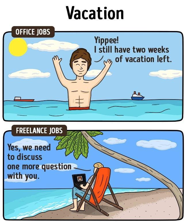 employee vs contractor,