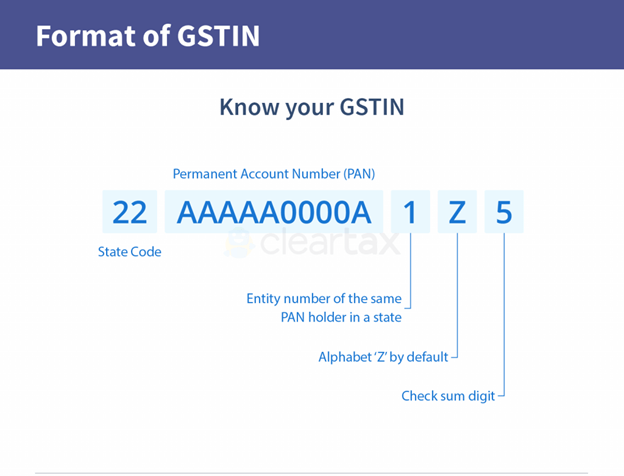 How to check GST number online, gst registration number india, gst number search india, know your gst number india, how to check gst registration status in india, gst no verification, track gst application status, verify gst number india, gst no search india, online gst registration, gst registration status, gst registration portal, gst registration fees, gst registration procedure, new gst registration,