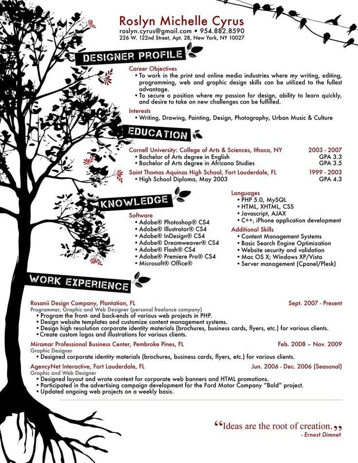 free resume ideas